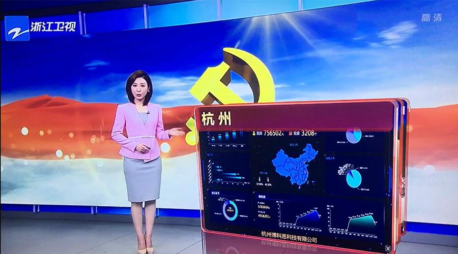 """浙江卫视报道:微加智慧党建,""""抓好党建促发展""""的专业平台"""